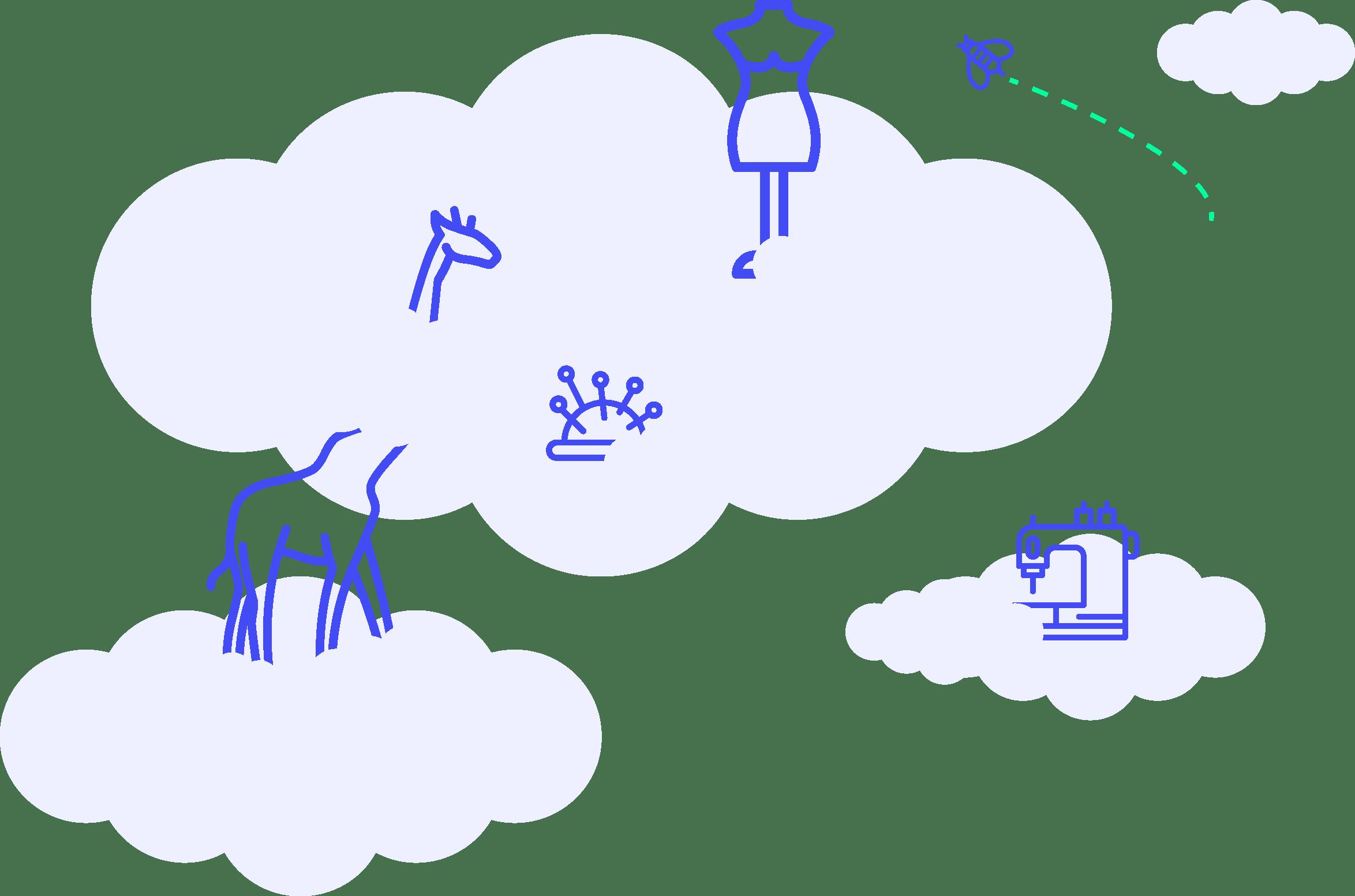 La tua Azienda di Moda Semplice e in Cloud