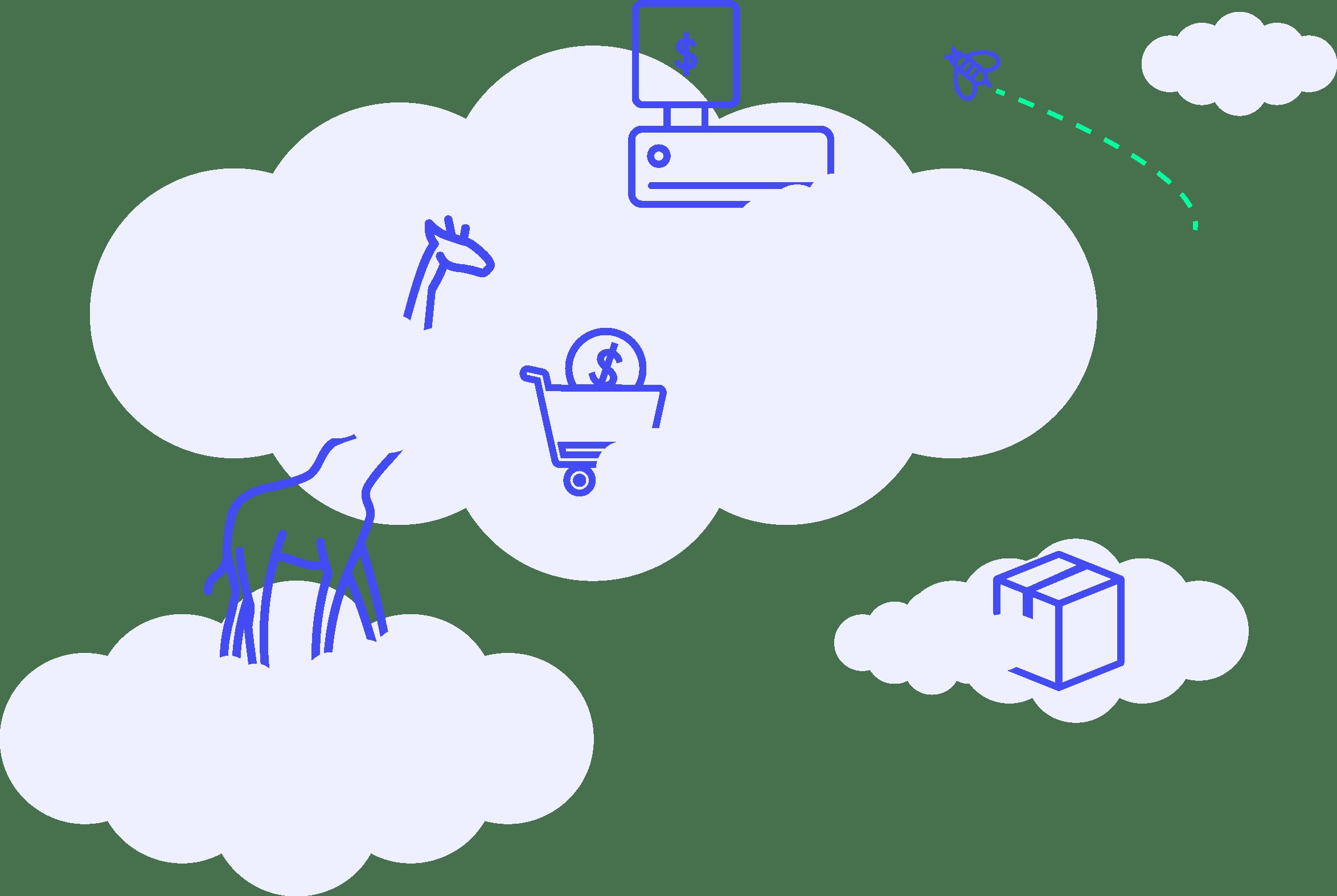 Il tuo Retail Semplice e in Cloud