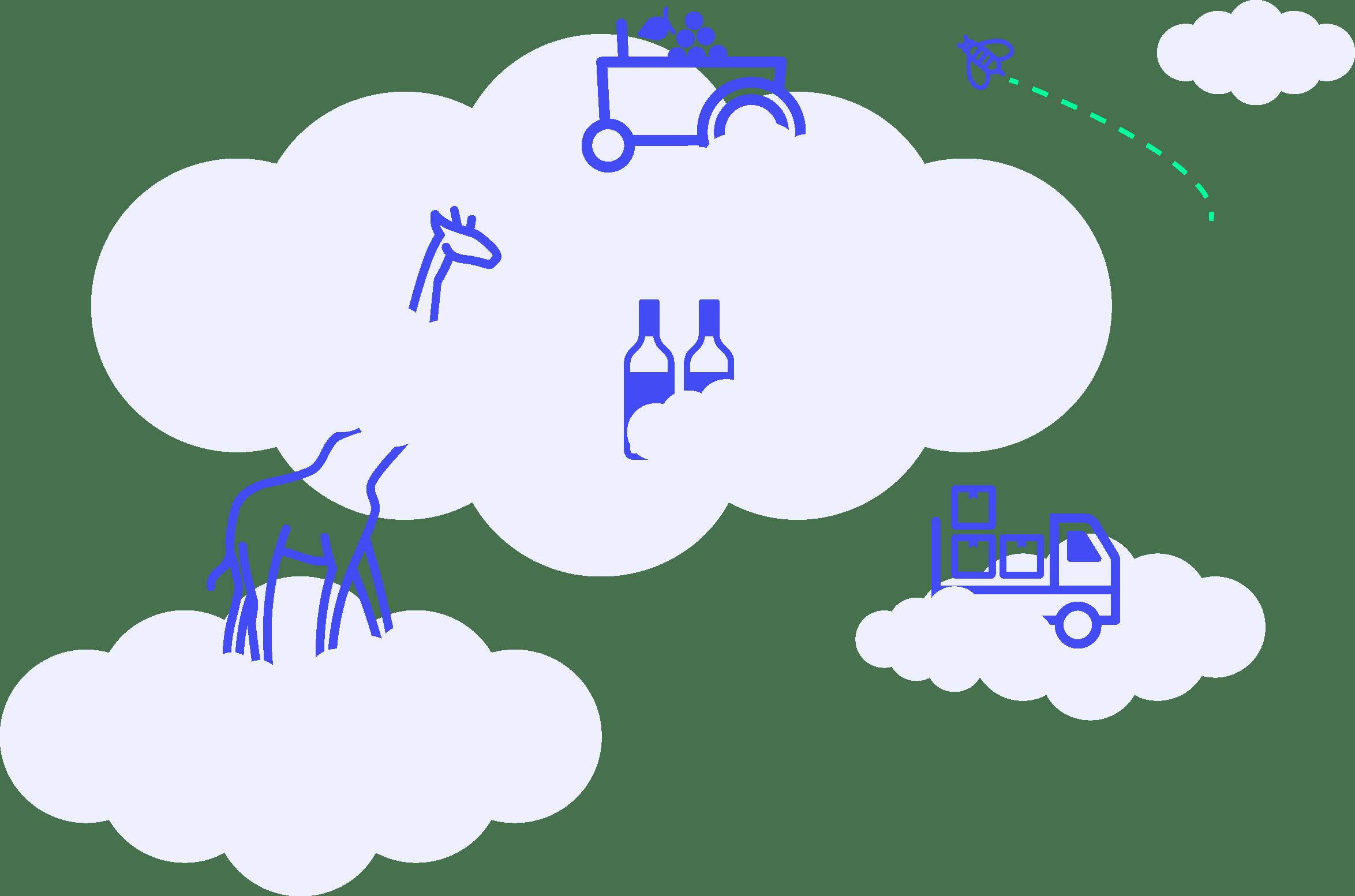 La tua Azienda Vinicola Semplice e in Cloud